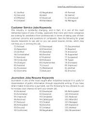 Words With Resume Adjectives For A Resume Resume Power Words For ...