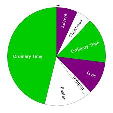 Svg Chart File Roman Catholic Liturgical Seasons Pie Chart Svg Wikipedia