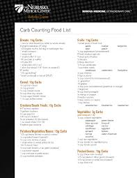 Pin By Stacy Dunbar On Low Carb Low Carb Food List No