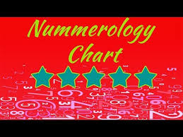 Kj Yesudas Birth Chart Numerology Natal Chart