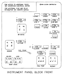 looking for a fuse diagram for saturn sl inside fuse box graphic