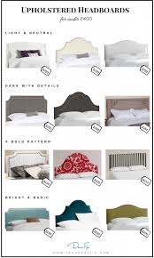 types of headboards.  Types Types Of Headboards Design Decoration Pertaining To  Prepare For Bed X And O
