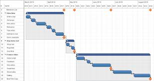 Updated Graphic Design for our Online Gantt Chart - Gantt Charts ...