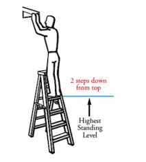 Step Ladder Size Chart What Size Ladder For 2 Story House Learn About House