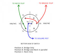 help with 3 position rotary switch squier talk forum Squier 51 Wiring Diagram heres a 2 pole setup the squier uses a 4 pole 3 position stew mac carries them fender squier 51 wiring diagram