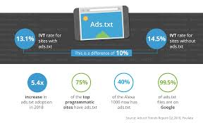what is app ads txt
