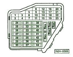 2014 vw passat tsi se fuse box diagram ✓ volkswagen car 2015 vw passat tsi fuse box diagram nemetas aufgegabelt info