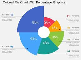 Pie Graph Template Colored Pie Chart With Percentage Graphics Flat Powerpoint