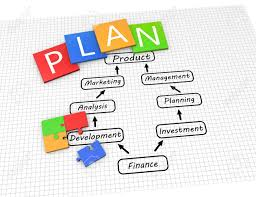 Planning To Plan Flow Chart Business Plan Flow Chart On The Drawing