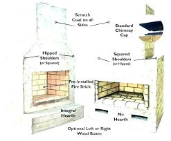 outdoor fireplace with pizza oven plans and combination combo diy fire