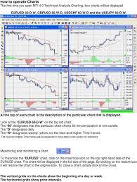 Mti 4 0 Charting Software Free Download Tonebertyldkv