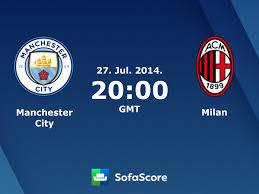 Manchester City - Milan risultati in diretta e risultati testa-a-testa