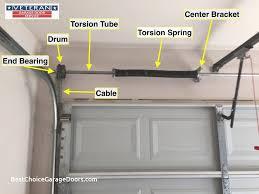 garage door garage door coil spring replacement new should i have 1 2 torsion springs