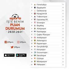 2020-2021 sezonu puan durumu kullanıcısının Süper Lig puan durumu - Süper  Lig