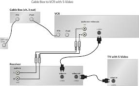 connecting a cabletv or satellite system audioholics connecting cable box to tv with coaxial at Cable Box Wiring