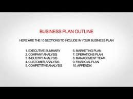 Retail Business Plan Outline Retail Business Plan Youtube