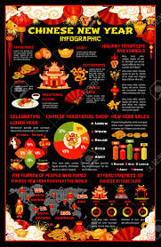 Chinese New Year Chart Chinese New Year Infographic With Lunar Year Celebration Statistics