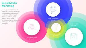 Digital Marketing Presentation Templates Free Powerpoint Templates