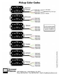 gibson quick connect wiring diagram gibson auto wiring diagram gibson quick connect wiring diagram gibson home wiring diagrams on gibson quick connect wiring diagram