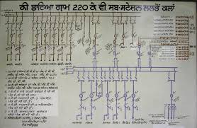single line diagram of 11kv 400v substation wiring diagrams wiring diagram substation