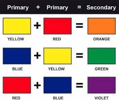 Primary Color Mixing Chart Color Mixing Chart Along With Other Elements Of Art Color