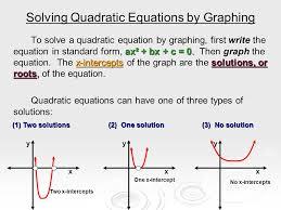 solving quadratic equations graphically jennarocca