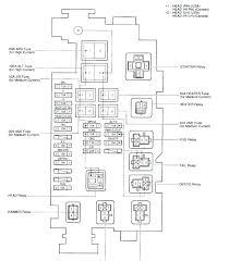 electric furnace fan relay wiring diagram new control of blower oil furnace blower relay motor wiring ac fan diagram