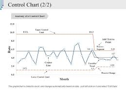 C Chart Example Control Chart Ppt Styles Example Topics Powerpoint Slide