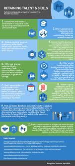 scotland s energy jobs taskforce scottish enterprise 10 ways to mitigate redundancies view infographic