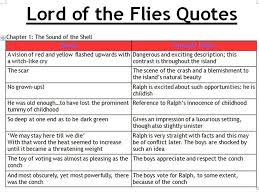 Lord Of The Flies Jack Quotes 20 Wonderful Lord Of The Flies Quote Summary For GCSE By Lucaslyko Teaching
