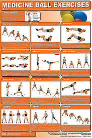 Medicine Ball Exercises Professional Fitness Gym Wall Chart