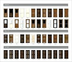 contemporary interior door designs. Related Post Contemporary Interior Door Designs