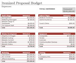 Sample Budget Proposal Unique Proposal Budget Design Randall Fletcher