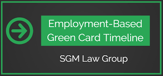 Job Abandonment Letter Stunning EmploymentBased Green Card Timeline I44 Processing Time
