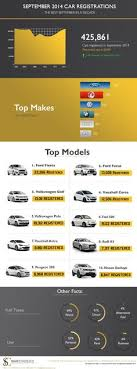 new car releases september 2014Why People Actually Buy Cars Online in China  advertisingage