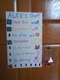 The Tanuz Life Chore Daily Behavior Charts Pt 1 Chore