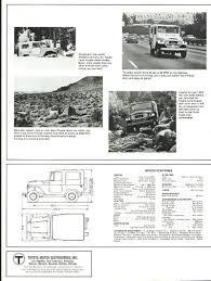 1963 Toyota Land Cruiser | Land Cruiser | Pinterest | Land cruiser ...