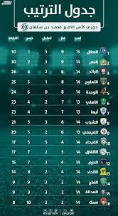جدول مباريات الغد الدوري السعودي