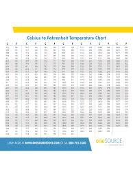 Temperature Conversion Chart Body Temperature Celsius Fahrenheit Conversion Chart 8