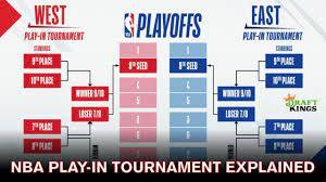 San Antonio Spurs - Video: Explaining ...
