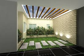 Small Picture In House Garden Design Home Design