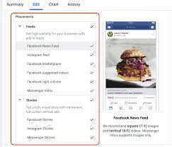 Recipe Chart Facebook Facebook Ad Placements For Marketers How To Make The Right