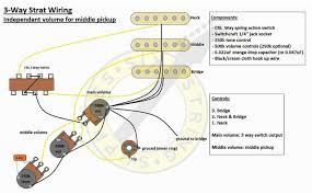 fender hss strat wiring diagram best of fender stratocaster guitar fender hss strat wiring diagram best of fender stratocaster guitar wiring diagrams 3 basic wiring diagram •