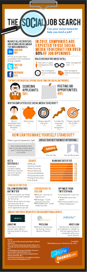 best images about recruitment infographics 17 best images about recruitment infographics facebook the social and interview