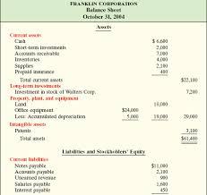 Balance Sheet In Good Form Barca Fontanacountryinn Com