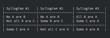 Syllogism Examples Using Venn Diagram Logic Validity Of Three Syllogisms With Venn Diagram Mathematics