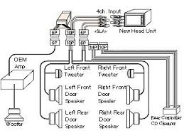 2005 subaru impreza stereo wiring diagram wiring diagram 2000 subaru impreza radio wiring diagram and hernes