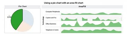 Tableau Pie Charts Scatter Plot Area Fill Charts Circular View