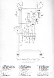 light wiring diagram for 1964 cj3b wiring diagram libraries willys jeep wiring diagrams u2013 jeep surreylight wiring diagram for 1964 cj3b 15
