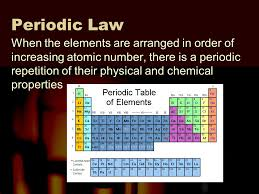 Periodic Law When the elements are arranged in order of increasing ...